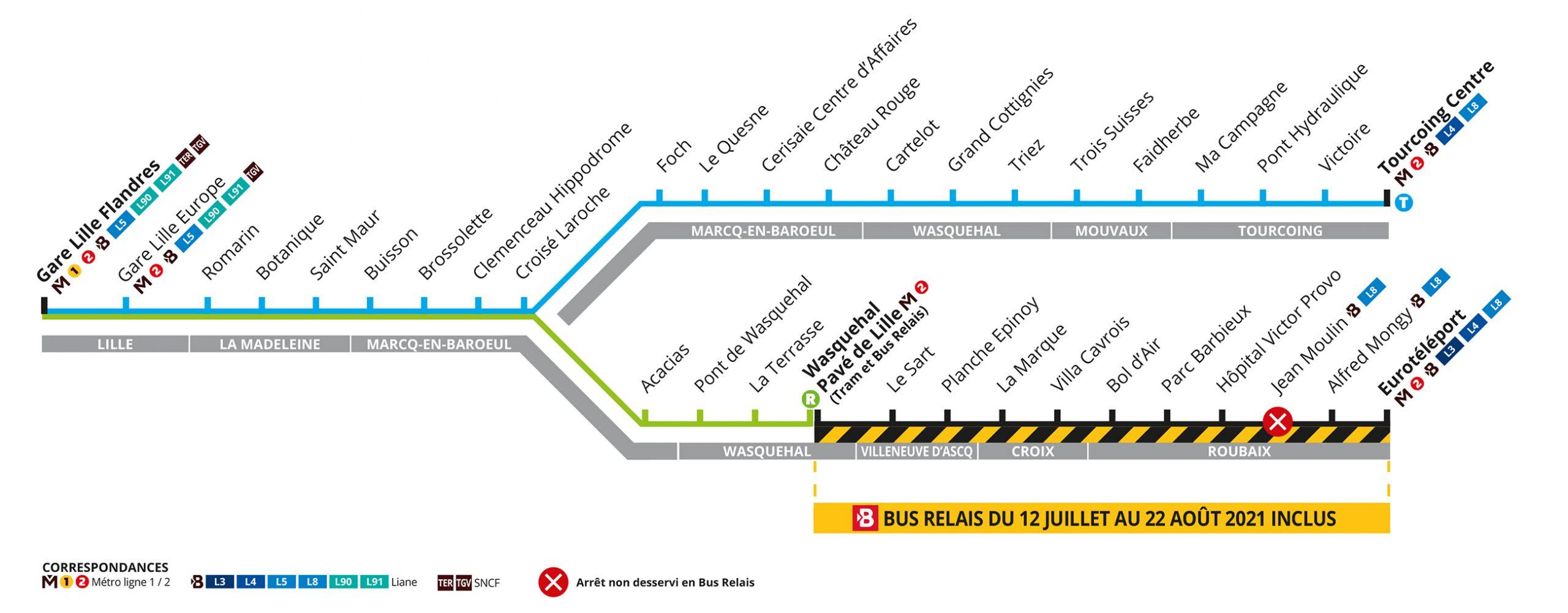 Plan Présentant les travaux prévus sur la ligne de Tramway vers Roubaix entre les stations Wasquehal pavé de Lille et Roubaix Eurotéléport